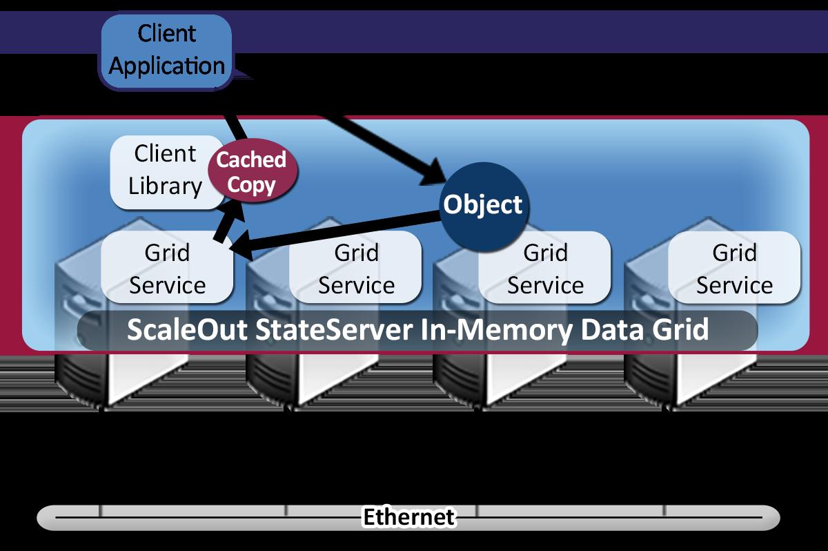 Fig22_client_cache