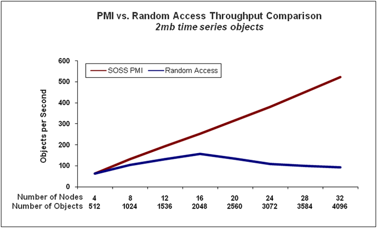 Fig29_pmi_scaling