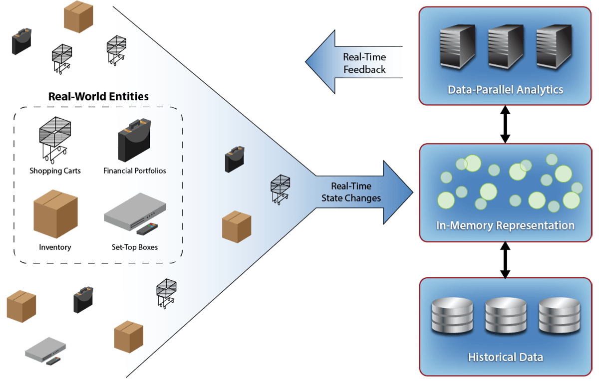 Fig37_IoT