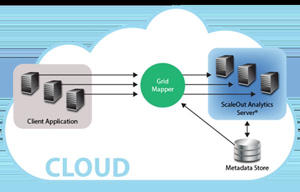 Fig41_cloud_deployment