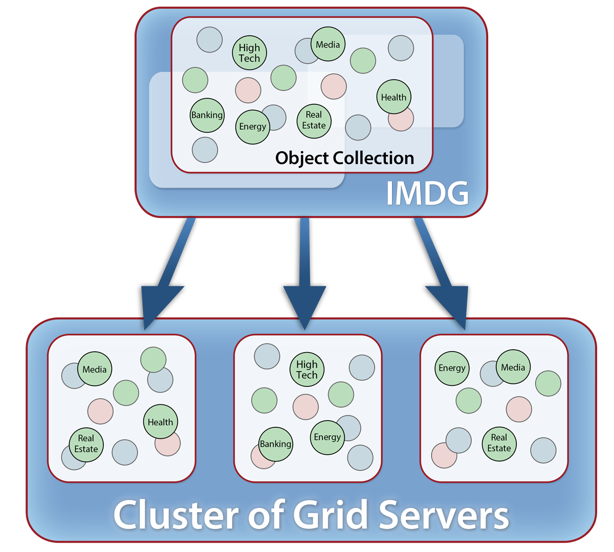 Fig60_cluster_grid_servers
