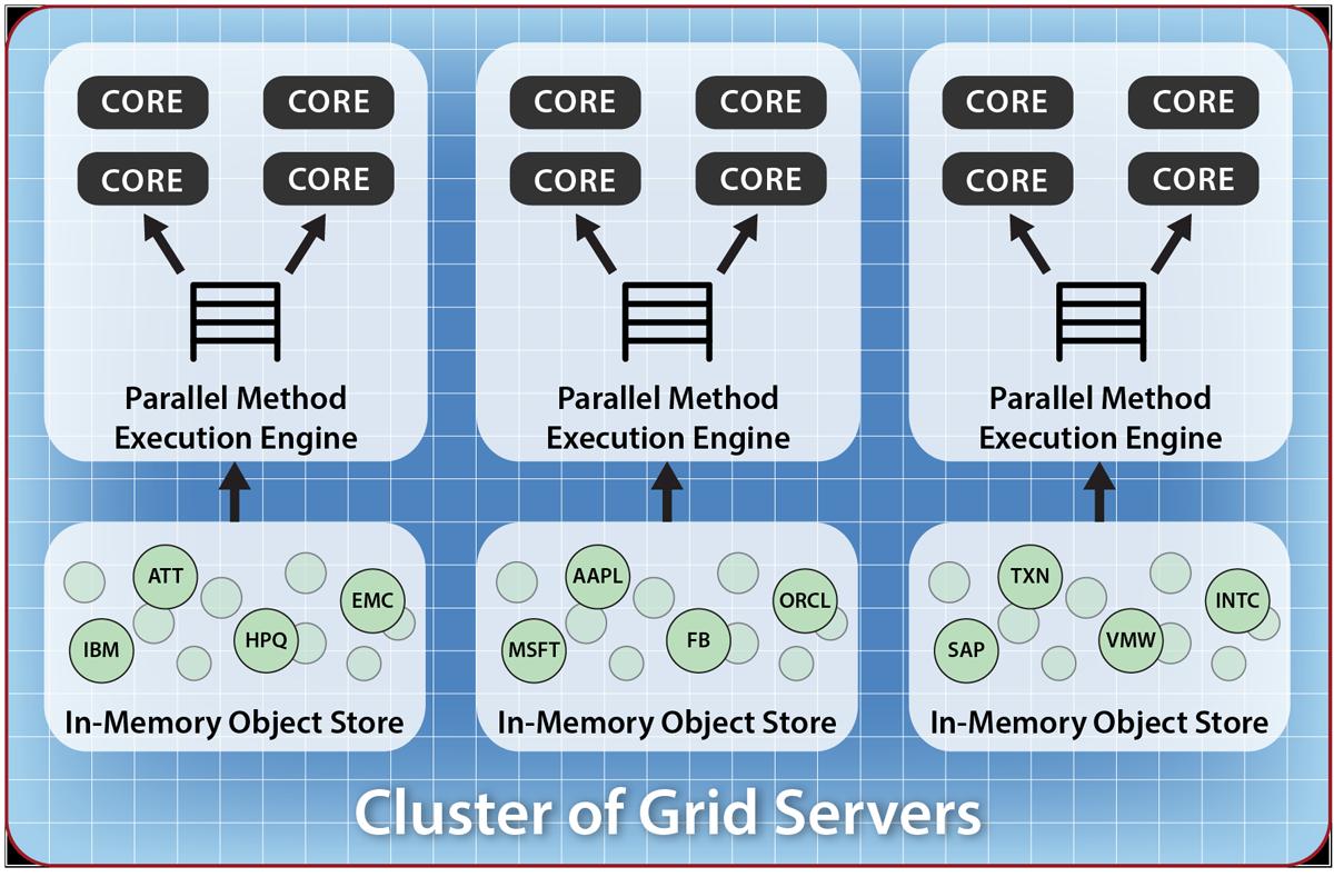 Fig63_cluster_grid_servers