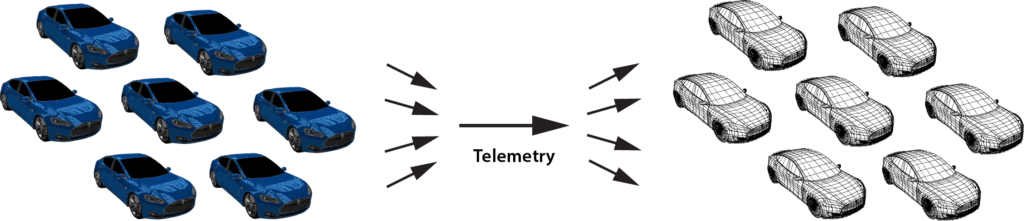 concept for stateful stream processing